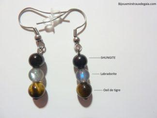 Boucles d'oreilles oeil de tigre-Shungite-Labradorite : Perles rondes 6 mm